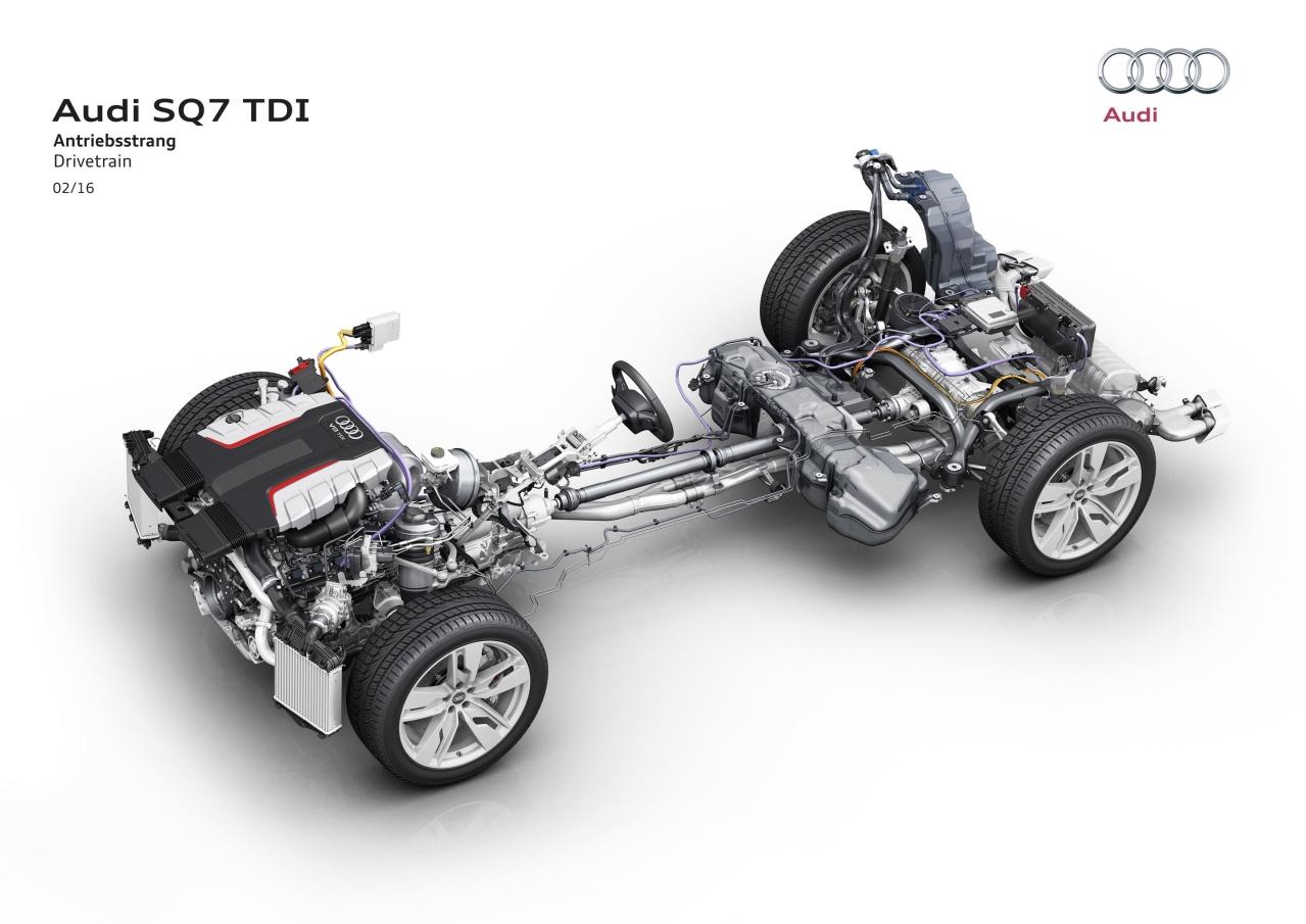 Power-SUV mit 48-Volt-Bordnetz und elektrischem Turbolader: Der Audi ...