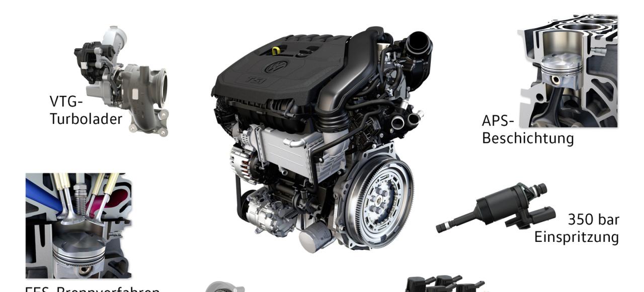 vw stellt neuen 1 5 tsi motor vor das ist die neue vw motorengeneration ea211 tsi evo news. Black Bedroom Furniture Sets. Home Design Ideas