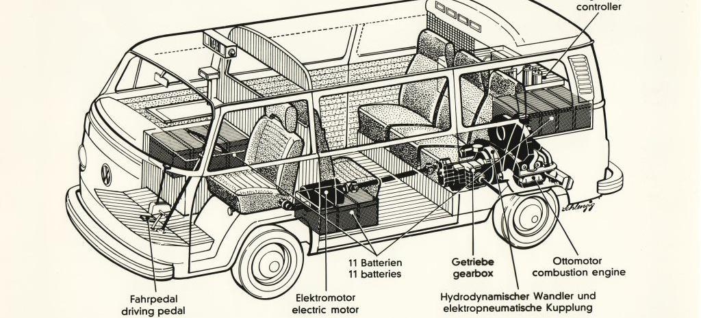 vw t2 bus mit hybridantrieb die zukunft war gestern ein bus als taxi mit hybrid antrieb vw. Black Bedroom Furniture Sets. Home Design Ideas