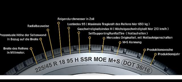 Das Bedeuten Die Bezeichnungen Auf Dem Reifen