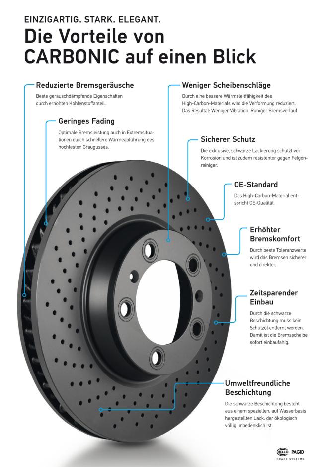 Weltpremiere Auf Essen Motor Show Hochgekohlte Schwarze Bremsscheiben Carbonic Bremsscheiben